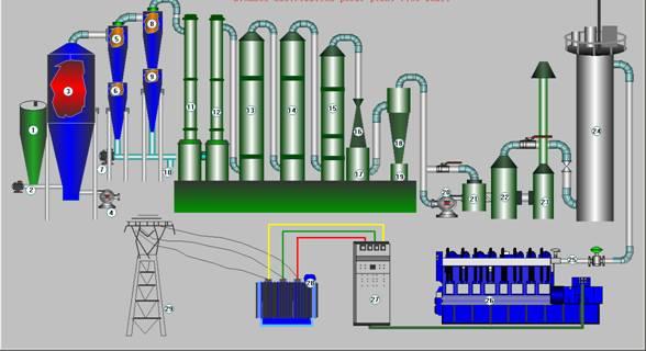 Система генерации электроэнергии